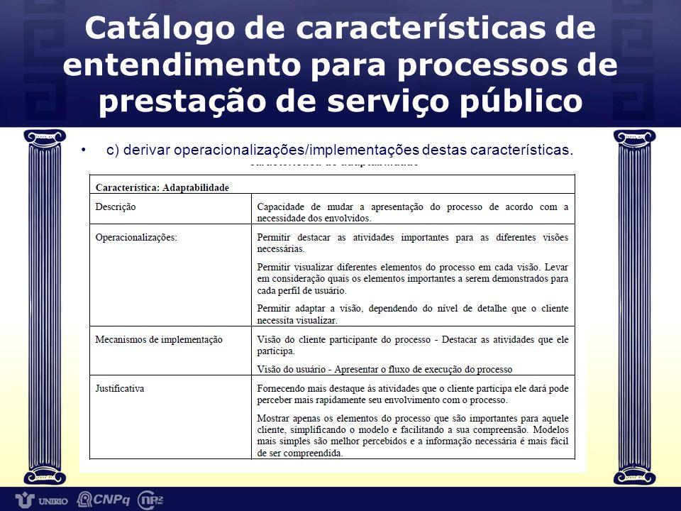 Utilização do Catálogo Premissa: a) processos de prestação de serviços públicos devem ter sido modelados utilizando a apresentação através de fluxo de trabalho