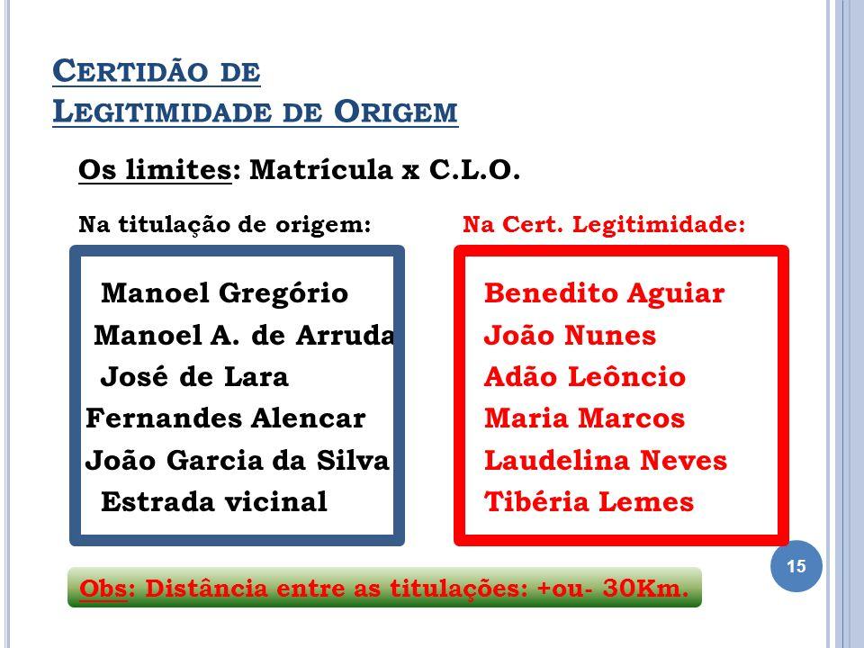 Os limites: Matrícula x C.L.O. Na titulação de origem: Na Cert. Legitimidade: Manoel GregórioBenedito Aguiar Manoel A. de ArrudaJoão Nunes José de Lar