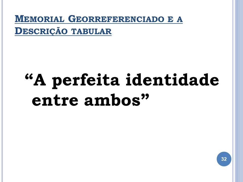M EMORIAL G EORREFERENCIADO E A D ESCRIÇÃO TABULAR A perfeita identidade entre ambos 32