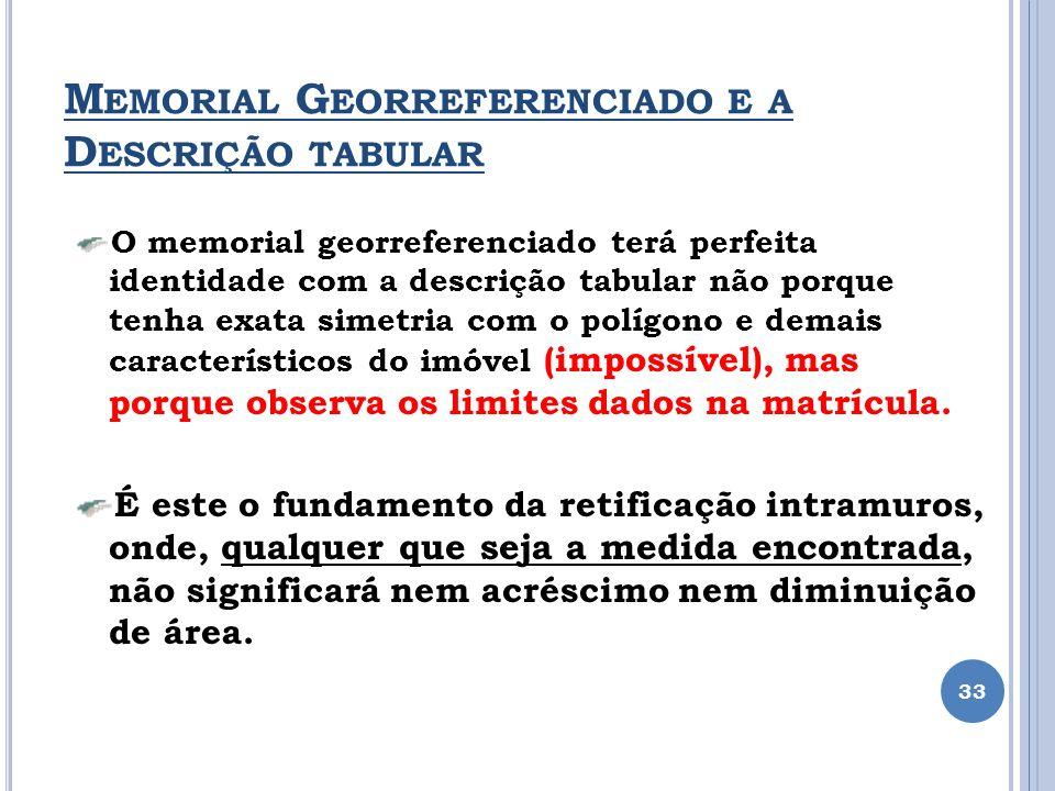 M EMORIAL G EORREFERENCIADO E A D ESCRIÇÃO TABULAR 33 O memorial georreferenciado terá perfeita identidade com a descrição tabular não porque tenha ex