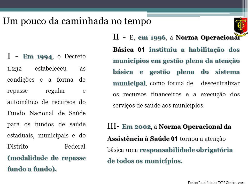 Em 2002Norma Operacional da Assistência à Saúde 01 responsabilidade obrigatória de todos os municípios. III- Em 2002, a Norma Operacional da Assistênc