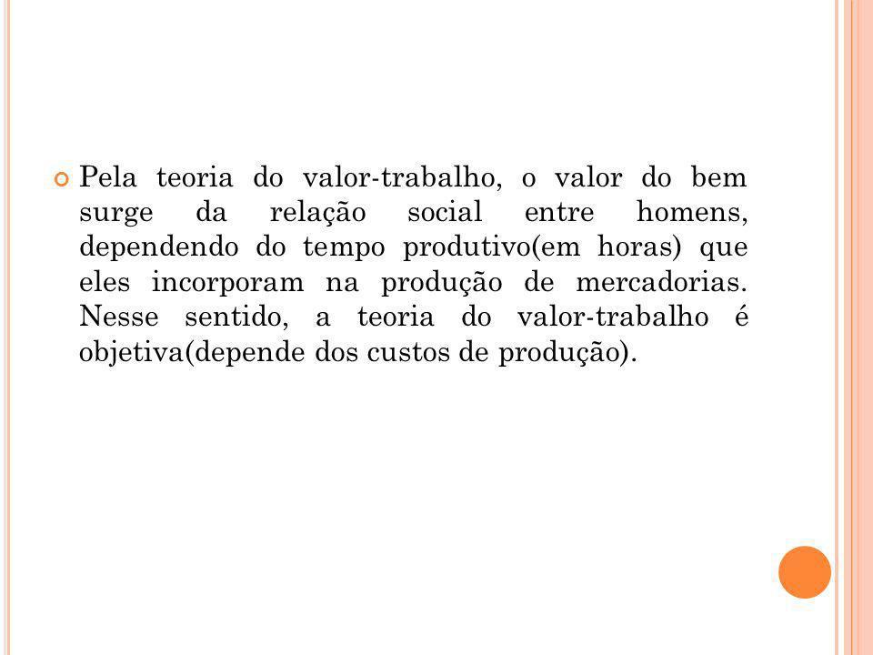 Pela teoria do valor-trabalho, o valor do bem surge da relação social entre homens, dependendo do tempo produtivo(em horas) que eles incorporam na pro