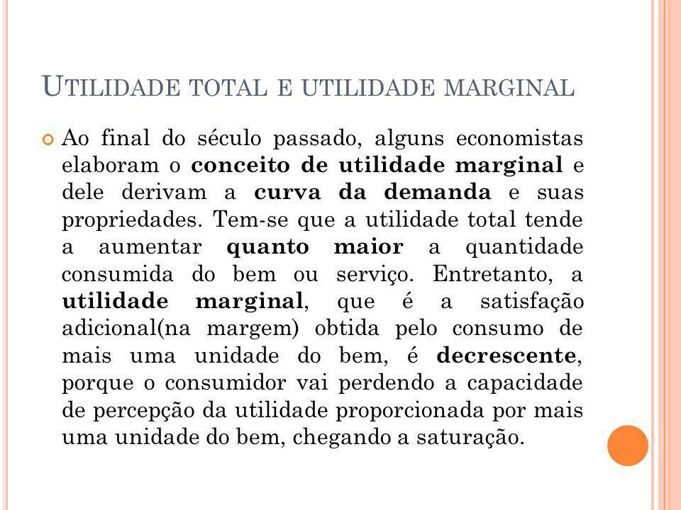 U TILIDADE TOTAL E UTILIDADE MARGINAL Ao final do século passado, alguns economistas elaboram o conceito de utilidade marginal e dele derivam a curva da demanda e suas propriedades.