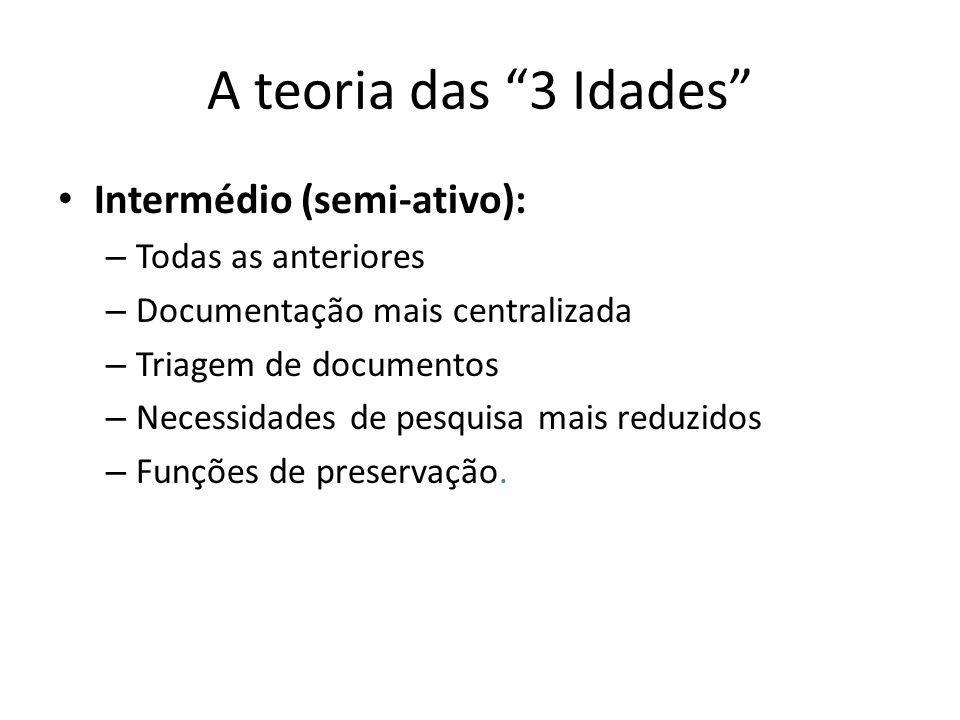 A teoria das 3 Idades Intermédio (semi-ativo): – Todas as anteriores – Documentação mais centralizada – Triagem de documentos – Necessidades de pesqui