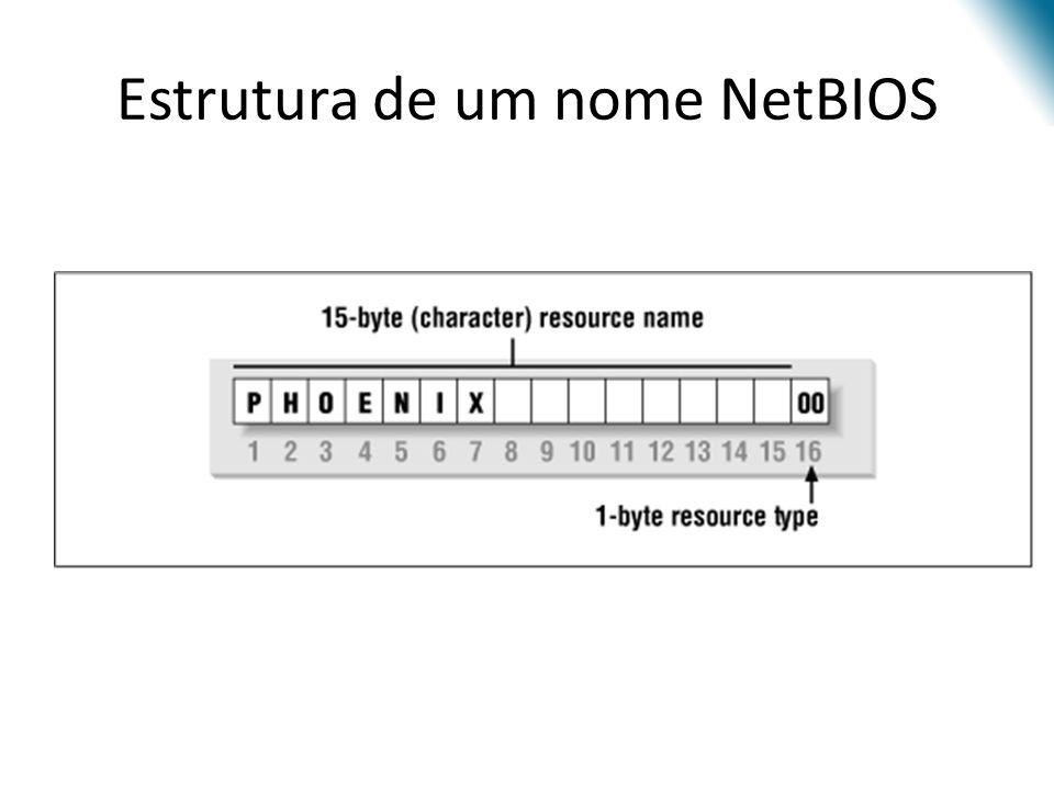 Estrutura de um nome NetBIOS