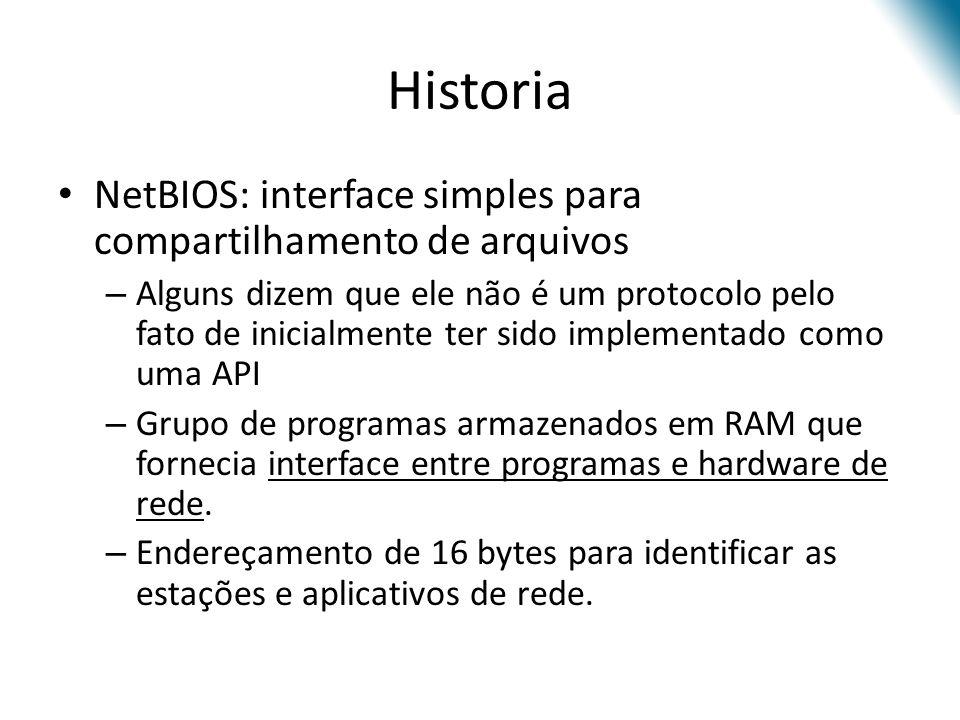 Historia NetBIOS: interface simples para compartilhamento de arquivos – Alguns dizem que ele não é um protocolo pelo fato de inicialmente ter sido implementado como uma API – Grupo de programas armazenados em RAM que fornecia interface entre programas e hardware de rede.