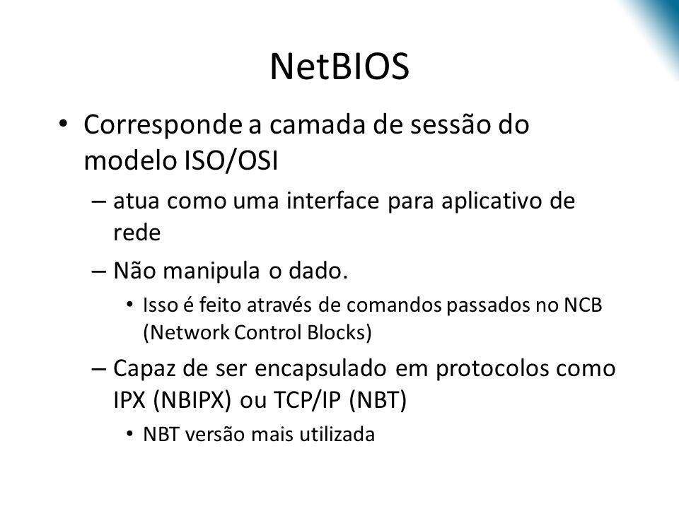 NetBIOS Corresponde a camada de sessão do modelo ISO/OSI – atua como uma interface para aplicativo de rede – Não manipula o dado. Isso é feito através