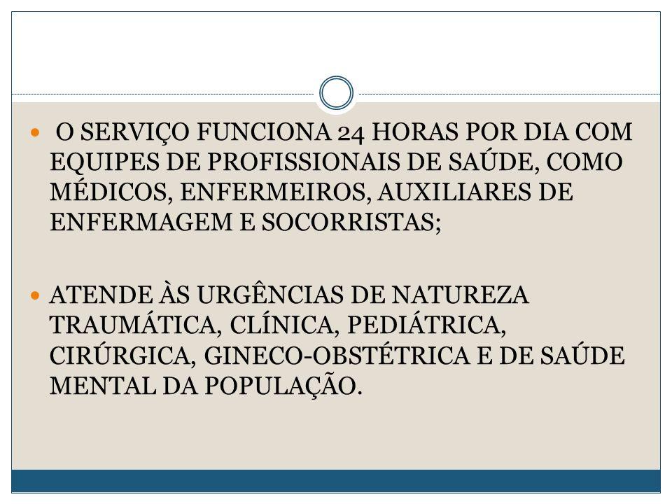O SERVIÇO FUNCIONA 24 HORAS POR DIA COM EQUIPES DE PROFISSIONAIS DE SAÚDE, COMO MÉDICOS, ENFERMEIROS, AUXILIARES DE ENFERMAGEM E SOCORRISTAS; ATENDE ÀS URGÊNCIAS DE NATUREZA TRAUMÁTICA, CLÍNICA, PEDIÁTRICA, CIRÚRGICA, GINECO-OBSTÉTRICA E DE SAÚDE MENTAL DA POPULAÇÃO.