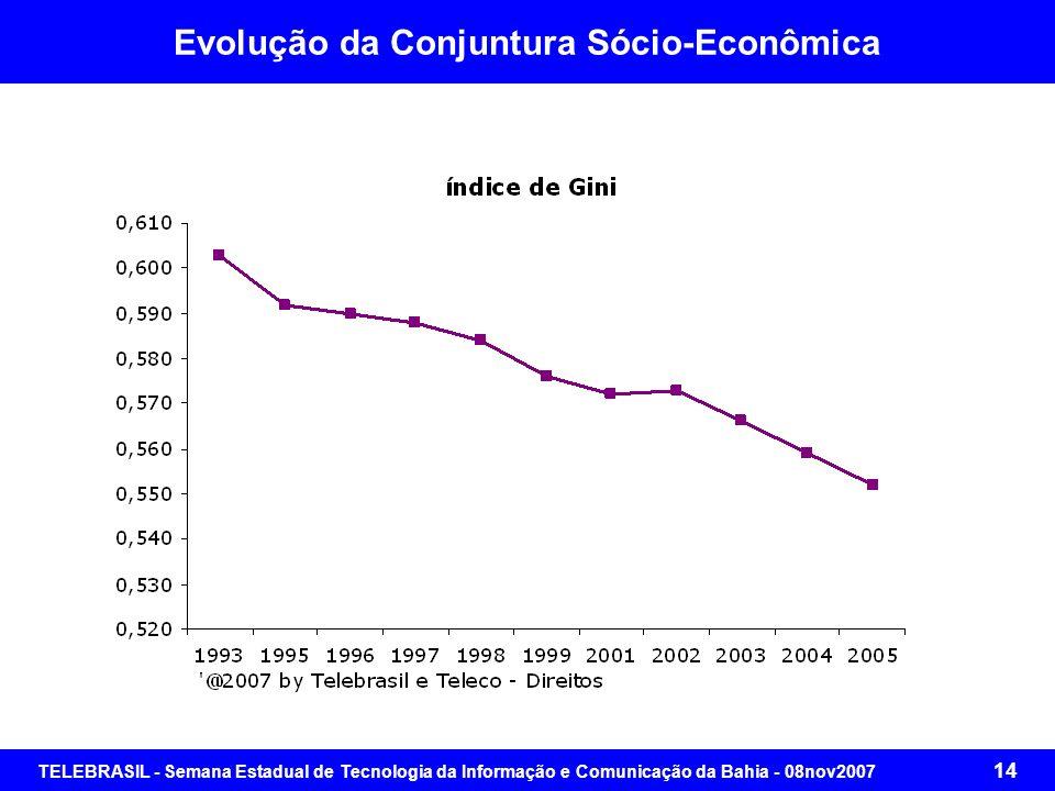 TELEBRASIL - Semana Estadual de Tecnologia da Informação e Comunicação da Bahia - 08nov2007 13 Evolução da Conjuntura Sócio-Econômica