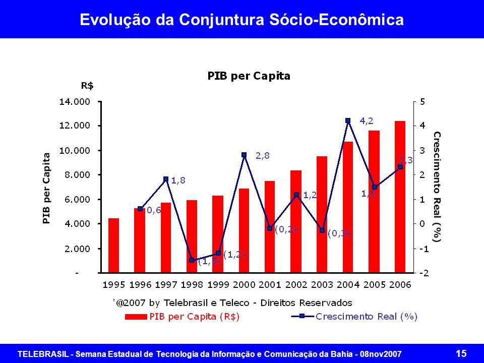TELEBRASIL - Semana Estadual de Tecnologia da Informação e Comunicação da Bahia - 08nov2007 14 Evolução da Conjuntura Sócio-Econômica