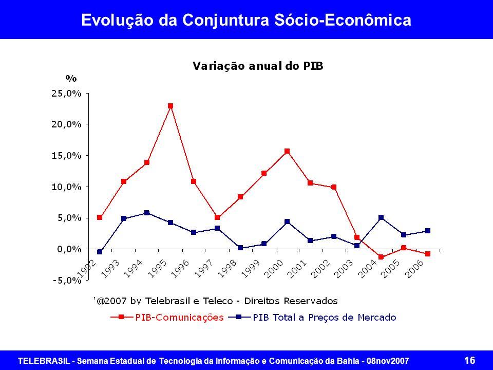 TELEBRASIL - Semana Estadual de Tecnologia da Informação e Comunicação da Bahia - 08nov2007 15 Evolução da Conjuntura Sócio-Econômica