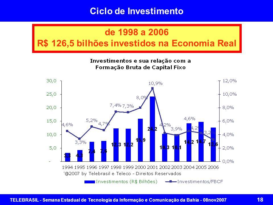 TELEBRASIL - Semana Estadual de Tecnologia da Informação e Comunicação da Bahia - 08nov2007 17 Ciclo de Investimento