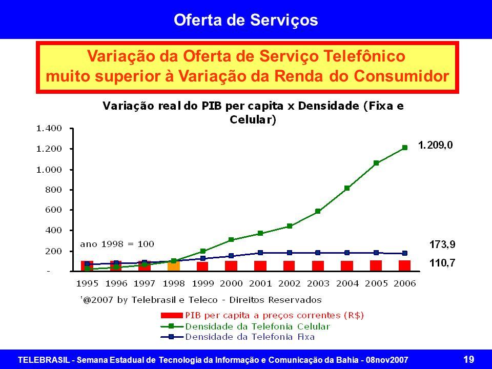 TELEBRASIL - Semana Estadual de Tecnologia da Informação e Comunicação da Bahia - 08nov2007 18 Ciclo de Investimento de 1998 a 2006 R$ 126,5 bilhões i