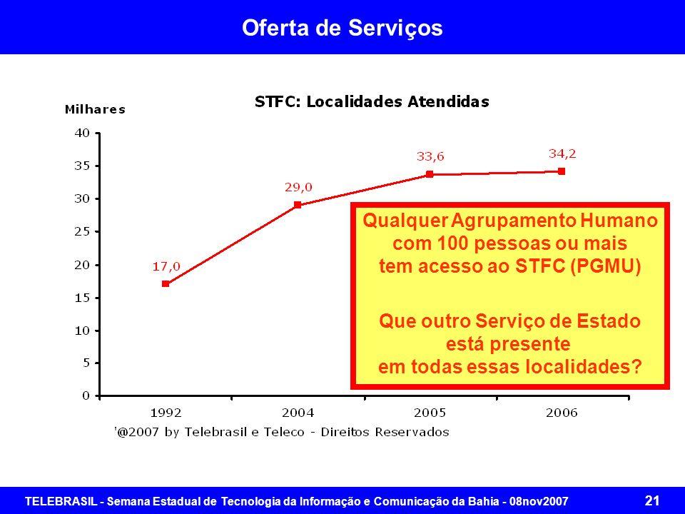 TELEBRASIL - Semana Estadual de Tecnologia da Informação e Comunicação da Bahia - 08nov2007 20 Oferta de Serviços Só não é maior pelo pequeno poder de