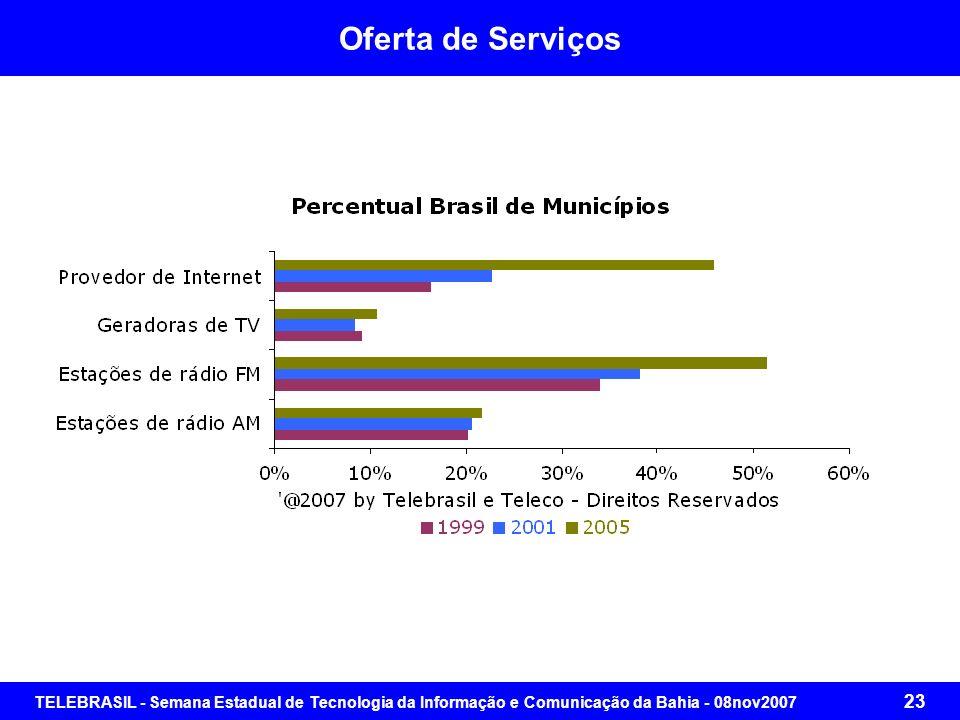 TELEBRASIL - Semana Estadual de Tecnologia da Informação e Comunicação da Bahia - 08nov2007 22 Oferta de Serviços