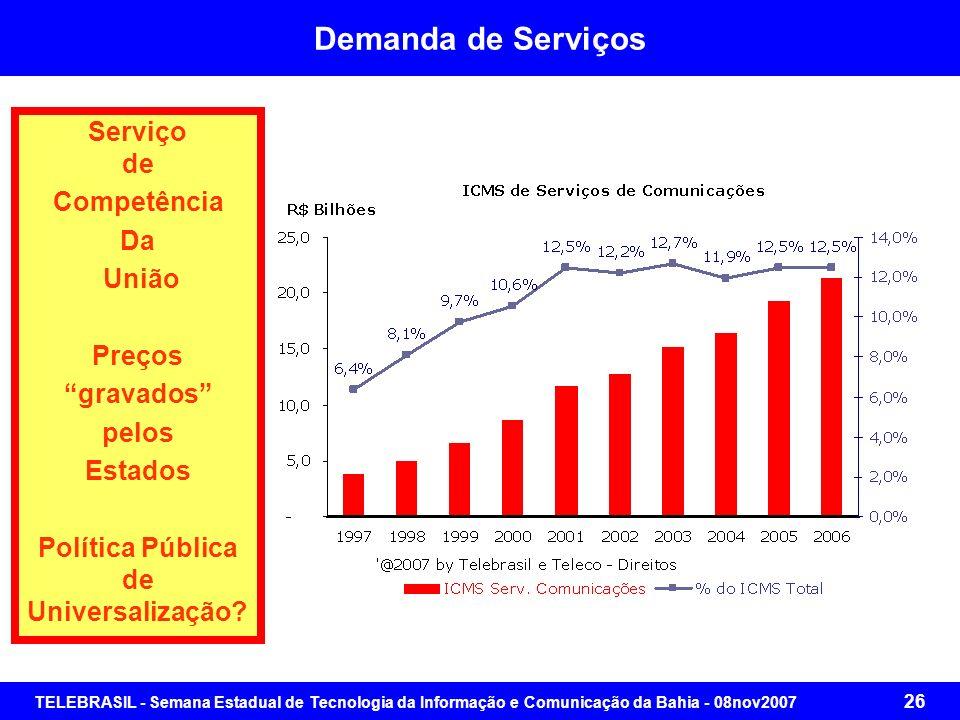 TELEBRASIL - Semana Estadual de Tecnologia da Informação e Comunicação da Bahia - 08nov2007 25 Demanda de Serviços A maior carga tributária do mundo,