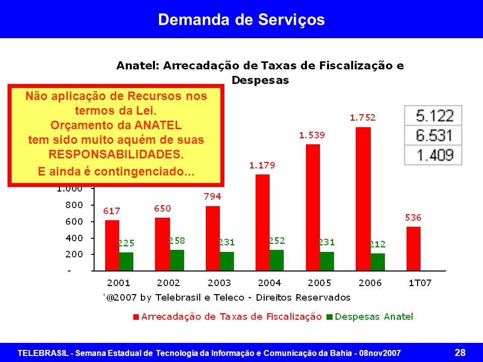 TELEBRASIL - Semana Estadual de Tecnologia da Informação e Comunicação da Bahia - 08nov2007 27 Demanda de Serviços Não aplicação de Recursos nos termo