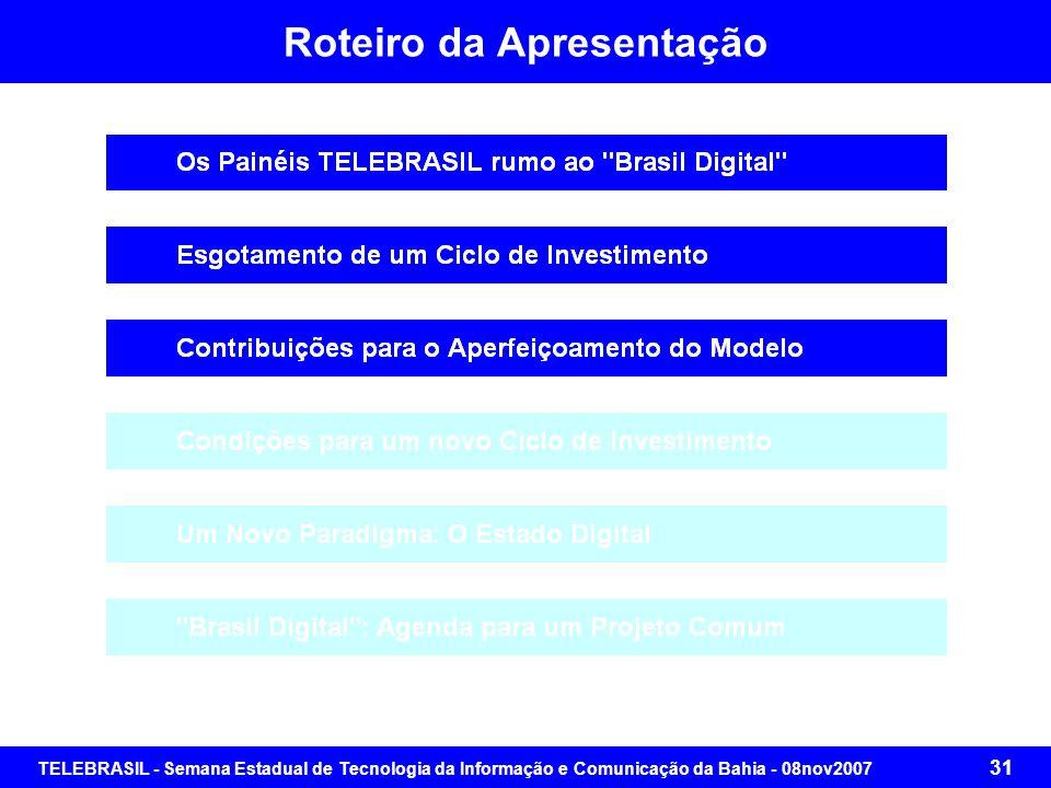 TELEBRASIL - Semana Estadual de Tecnologia da Informação e Comunicação da Bahia - 08nov2007 30 Retorno para o Investidor