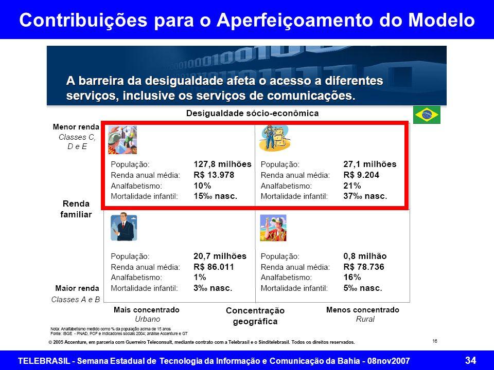 TELEBRASIL - Semana Estadual de Tecnologia da Informação e Comunicação da Bahia - 08nov2007 33 Contribuições para o Aperfeiçoamento do Modelo Orientaç