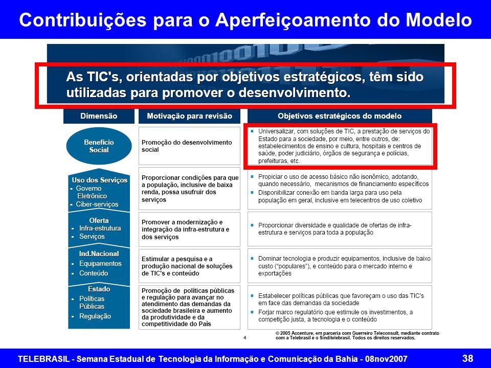 TELEBRASIL - Semana Estadual de Tecnologia da Informação e Comunicação da Bahia - 08nov2007 37 Contribuições para o Aperfeiçoamento do Modelo