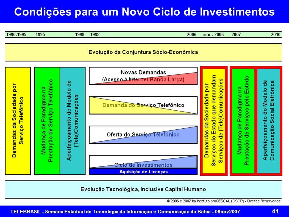 TELEBRASIL - Semana Estadual de Tecnologia da Informação e Comunicação da Bahia - 08nov2007 40 Roteiro da Apresentação