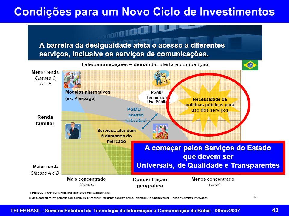 TELEBRASIL - Semana Estadual de Tecnologia da Informação e Comunicação da Bahia - 08nov2007 42 Condições para um Novo Ciclo de Investimentos Perguntas