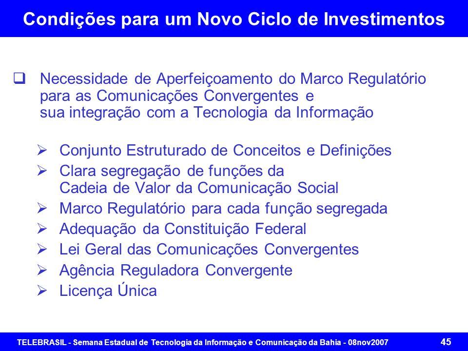 TELEBRASIL - Semana Estadual de Tecnologia da Informação e Comunicação da Bahia - 08nov2007 44 Condições para um Novo Ciclo de Investimentos Setor de
