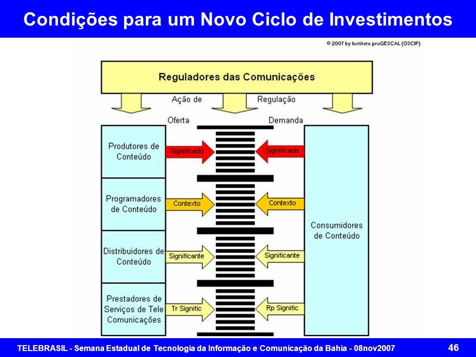 TELEBRASIL - Semana Estadual de Tecnologia da Informação e Comunicação da Bahia - 08nov2007 45 Condições para um Novo Ciclo de Investimentos Necessida