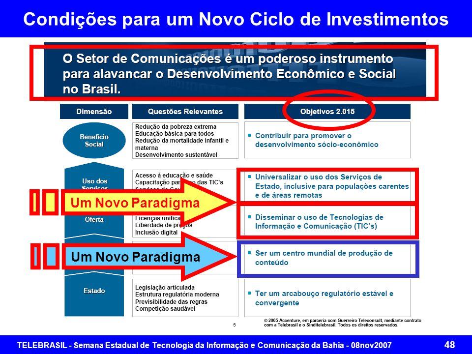 TELEBRASIL - Semana Estadual de Tecnologia da Informação e Comunicação da Bahia - 08nov2007 47 Condições para um Novo Ciclo de Investimentos Grandes D