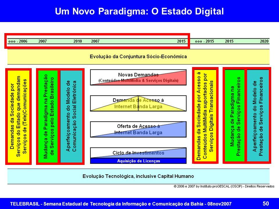 TELEBRASIL - Semana Estadual de Tecnologia da Informação e Comunicação da Bahia - 08nov2007 49 Roteiro da Apresentação