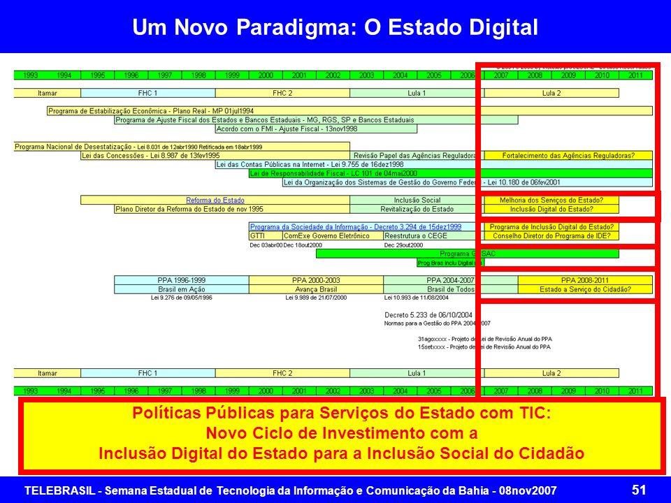 TELEBRASIL - Semana Estadual de Tecnologia da Informação e Comunicação da Bahia - 08nov2007 50 Um Novo Paradigma: O Estado Digital