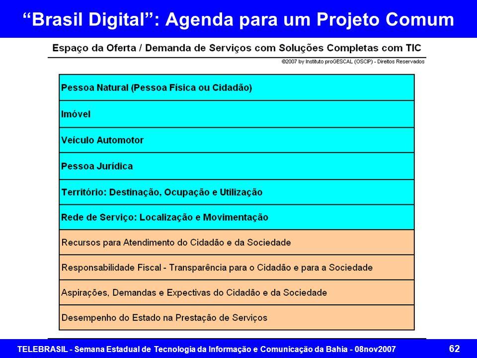 TELEBRASIL - Semana Estadual de Tecnologia da Informação e Comunicação da Bahia - 08nov2007 61 Brasil Digital: Agenda para um Projeto Comum Segmento 0