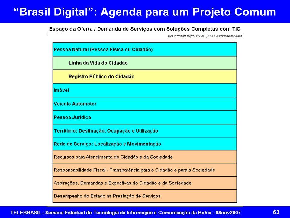 TELEBRASIL - Semana Estadual de Tecnologia da Informação e Comunicação da Bahia - 08nov2007 62 Brasil Digital: Agenda para um Projeto Comum