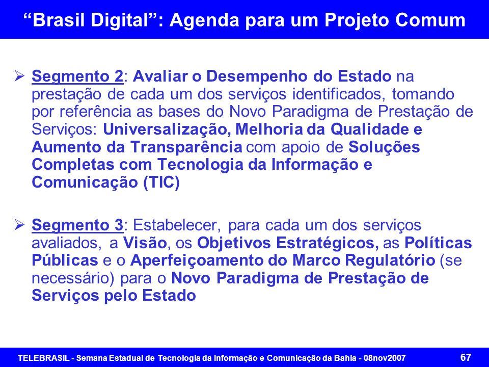 TELEBRASIL - Semana Estadual de Tecnologia da Informação e Comunicação da Bahia - 08nov2007 66 Brasil Digital: Agenda para um Projeto Comum Ofertas pa