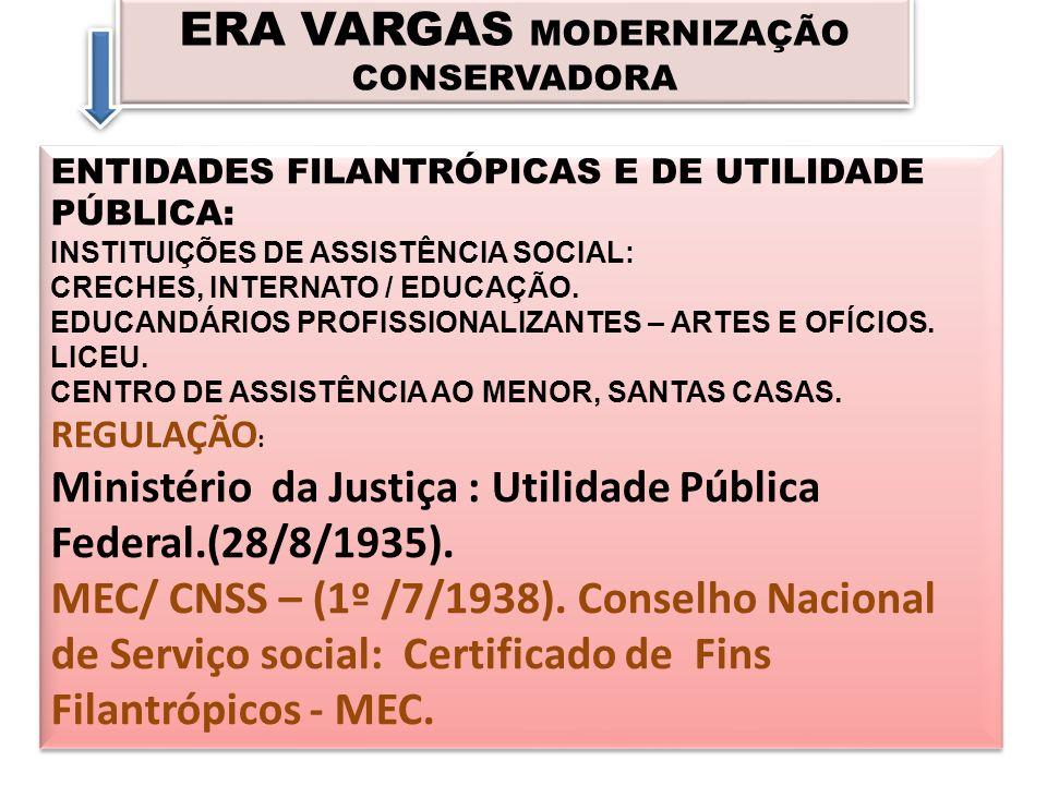 ORGANIZAÇÃO RELIGIOSA (ECLESIÁSTICA): ESTATUTO, DIREITO PRÓPRIO, DIREITO CANÔNICO, DECRETO Nº 7.107 de 11/02/2010 - (ACORDO SANTA SÉ).