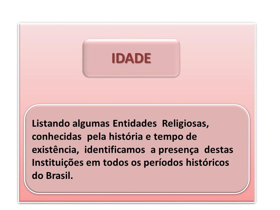 CONCEITUAÇÃO - ALINHAMENTO DE LINGUAGEM Código Civil: inc.