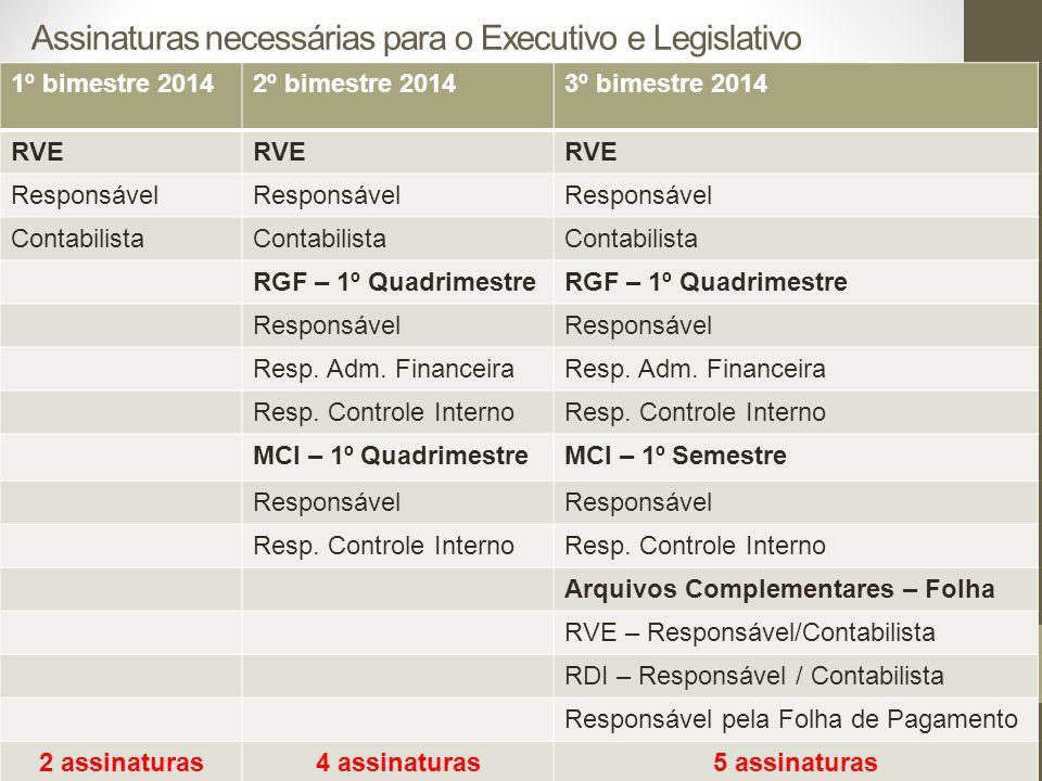 TCE-RS Assinaturas necessárias para o Executivo e Legislativo 1º bimestre 20142º bimestre 20143º bimestre 2014 RVE Responsável Contabilista RGF – 1º Q
