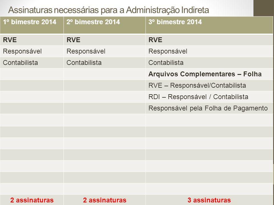 TCE-RS Assinaturas necessárias para a Administração Indireta 1º bimestre 20142º bimestre 20143º bimestre 2014 RVE Responsável Contabilista Arquivos Co