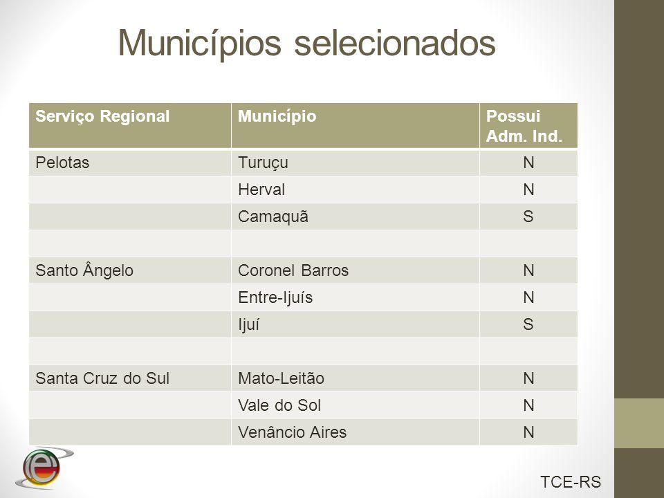 TCE-RS Municípios selecionados Serviço RegionalMunicípioPossui Adm. Ind. PelotasTuruçuN HervalN CamaquãS Santo ÂngeloCoronel BarrosN Entre-IjuísN Ijuí