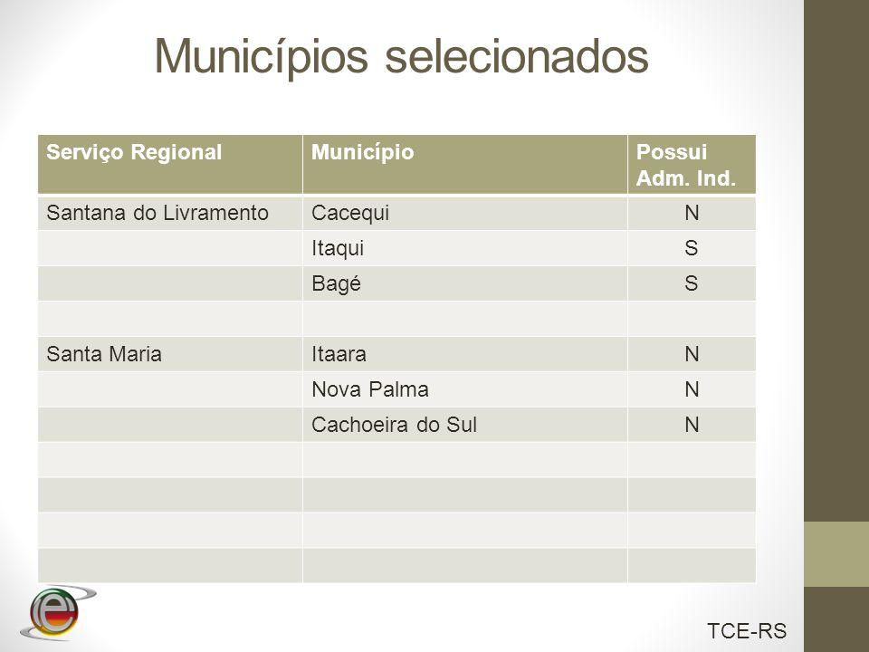 TCE-RS Municípios selecionados Serviço RegionalMunicípioPossui Adm. Ind. Santana do LivramentoCacequiN ItaquiS BagéS Santa MariaItaaraN Nova PalmaN Ca