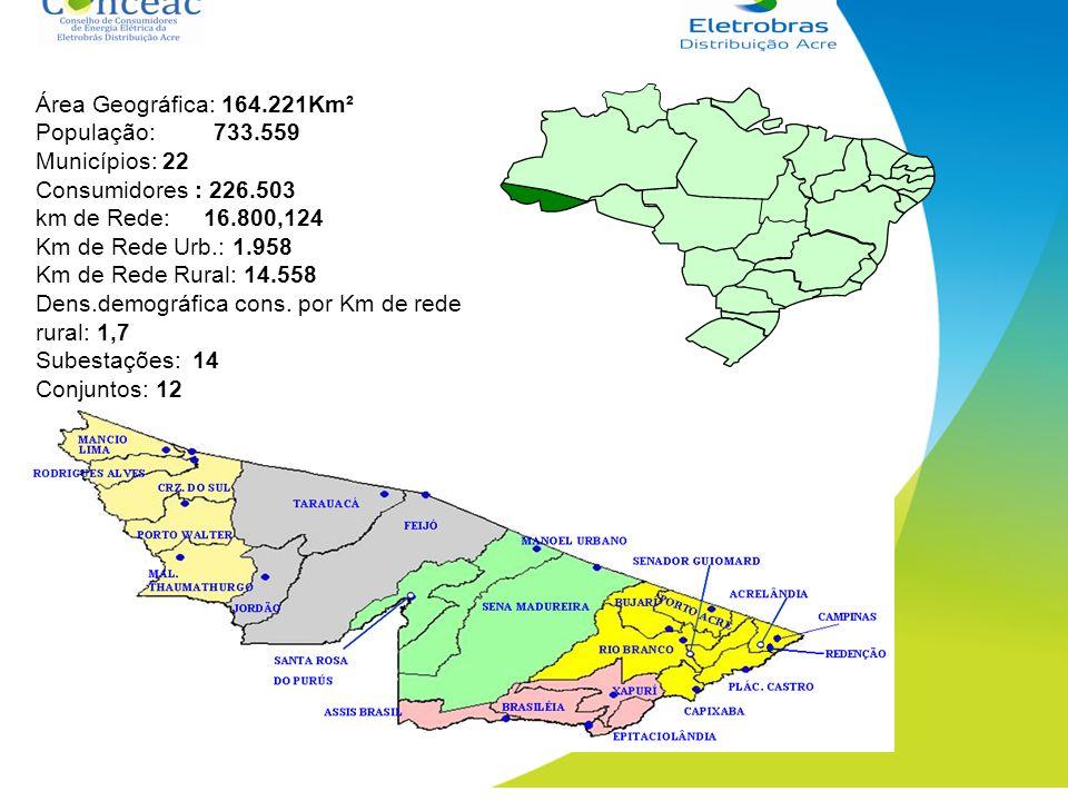 Área Geográfica: 164.221Km² População: 733.559 Municípios: 22 Consumidores : 226.503 km de Rede: 16.800,124 Km de Rede Urb.: 1.958 Km de Rede Rural: 1