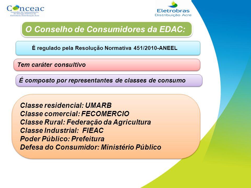 O Conselho de Consumidores da EDAC: O Conselho de Consumidores da EDAC: É regulado pela Resolução Normativa 451/2010-ANEEL Tem caráter consultivo Tem