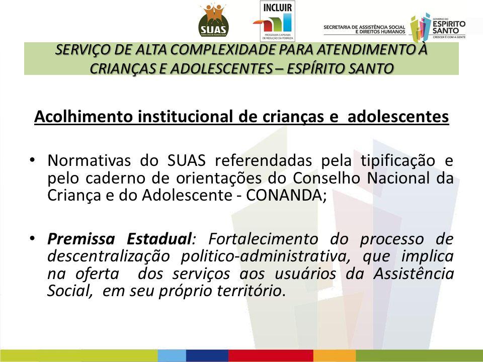 SERVIÇO DE ALTA COMPLEXIDADE PARA ATENDIMENTO À CRIANÇAS E ADOLESCENTES – ESPÍRITO SANTO Acolhimento institucional de crianças e adolescentes Normativ