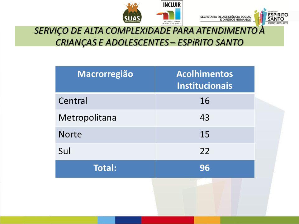 SERVIÇO DE ALTA COMPLEXIDADE PARA ATENDIMENTO À CRIANÇAS E ADOLESCENTES – ESPíRITO SANTO MacrorregiãoAcolhimentos Institucionais Central16 Metropolita
