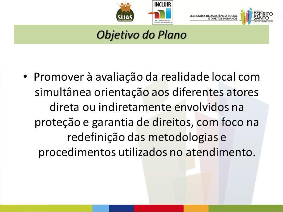 Objetivo do Plano Promover à avaliação da realidade local com simultânea orientação aos diferentes atores direta ou indiretamente envolvidos na proteç