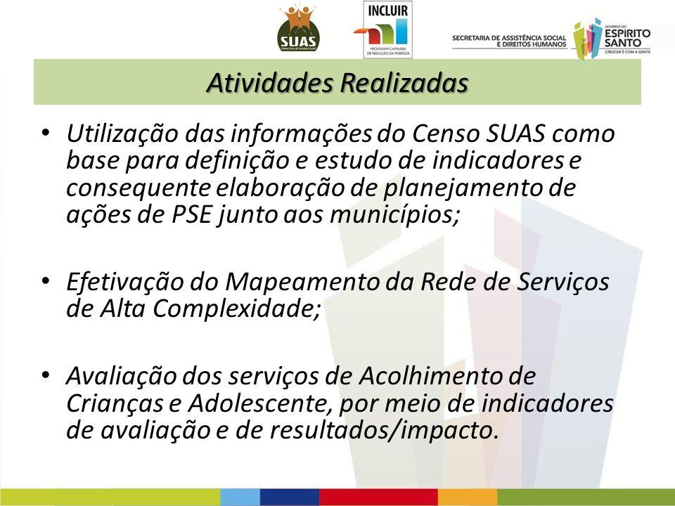 Atividades Realizadas Utilização das informações do Censo SUAS como base para definição e estudo de indicadores e consequente elaboração de planejamen