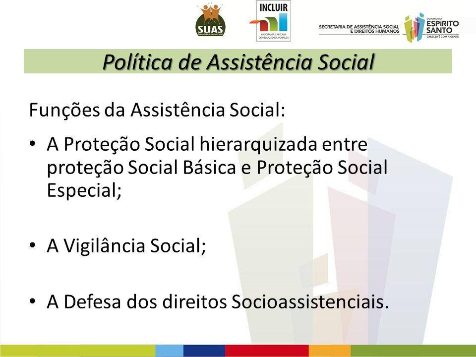 Política de Assistência Social Funções da Assistência Social: A Proteção Social hierarquizada entre proteção Social Básica e Proteção Social Especial;