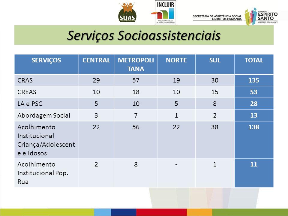 Assessoria aos municípios - SEADH Execução do Plano Estadual de Assessoria e Orientação dos Serviços da Proteção Social Especial de Média e Alta Complexidade.
