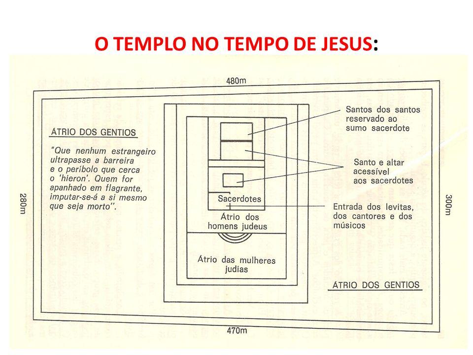 O TEMPLO NO TEMPO DE JESUS :