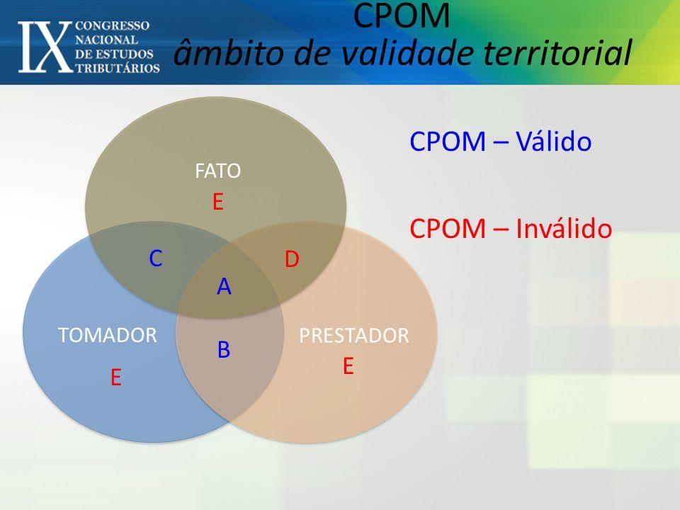 FATO TOMADOR PRESTADOR A B C D E E E CPOM âmbito de validade territorial CPOM – Válido CPOM – Inválido